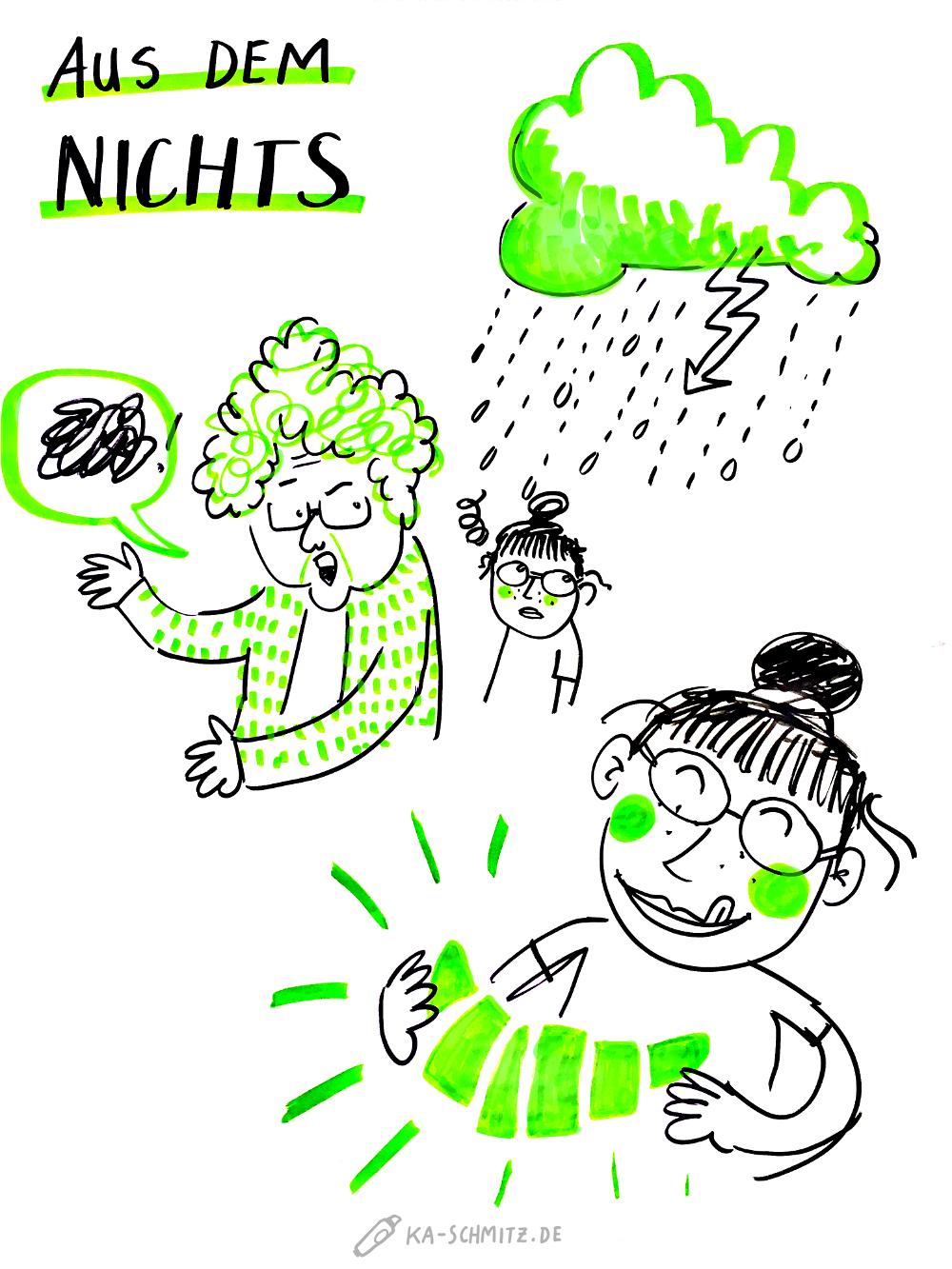 Mehrere Figuren und Elemente aus der Geschichte, simultan zur Lesung von Ka Schmitz gezeichnet.